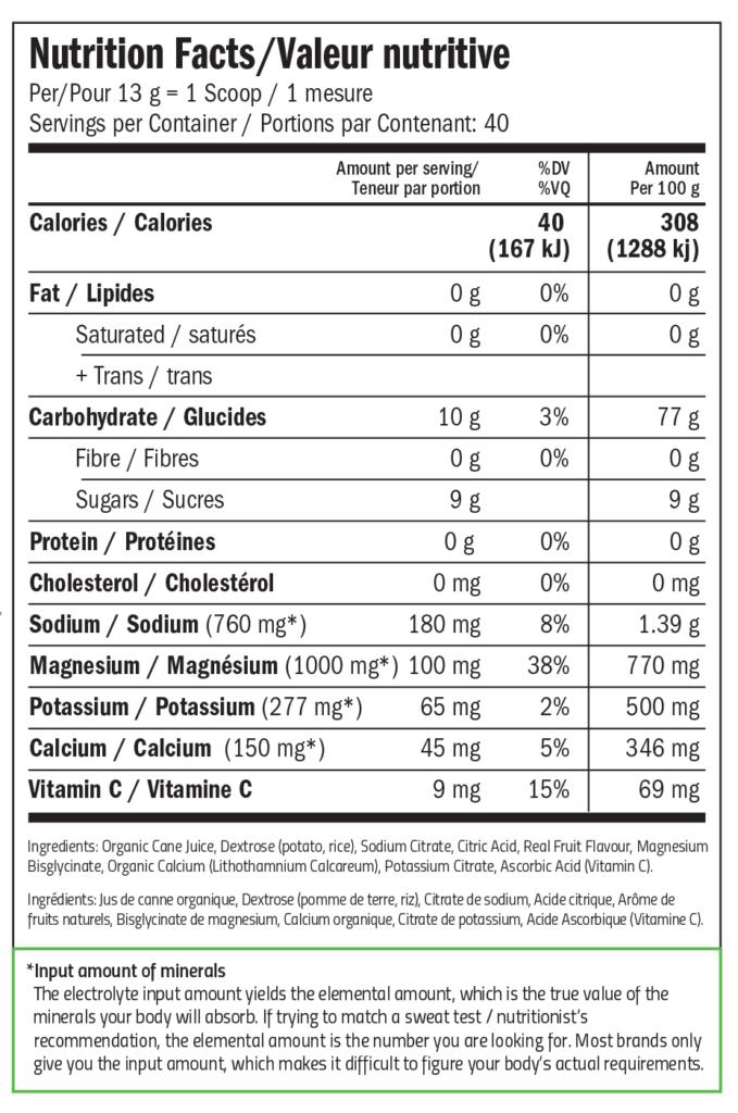 HYDRA-DURANCE™ – F2C Nutrition